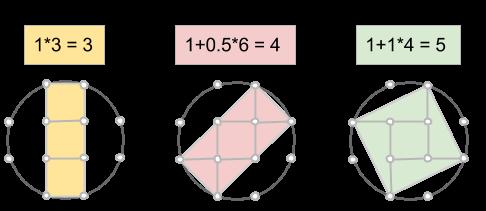 grid_rektanglar_svar