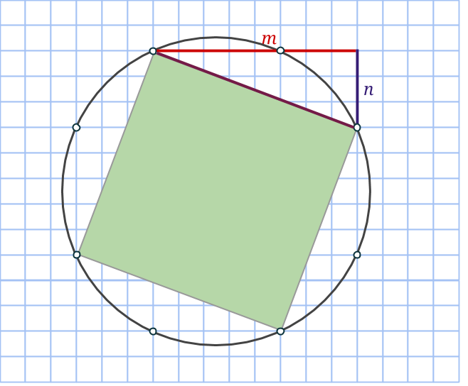 kvadraten pythagoras cirkel