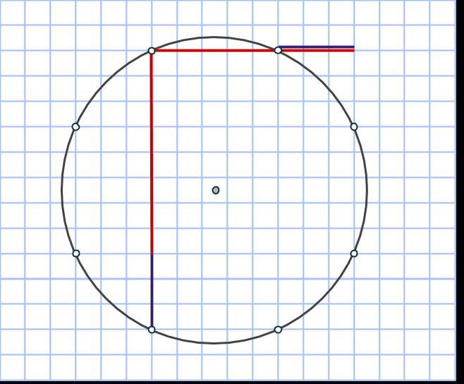 pythagoras cirkel åtta punkter