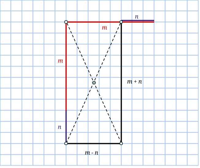 pythagoras cirkel fyra punkter