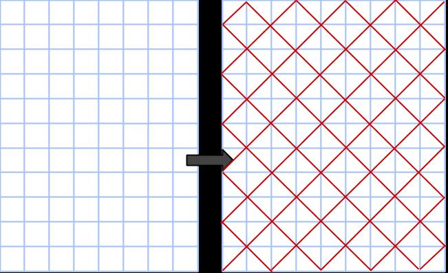 Koordinatsystem i rött