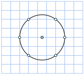 cirkel 6 punkter