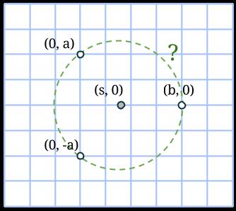 cirkel kanske 3 punkter