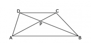 parallelltrapets