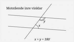 mostaende_inre